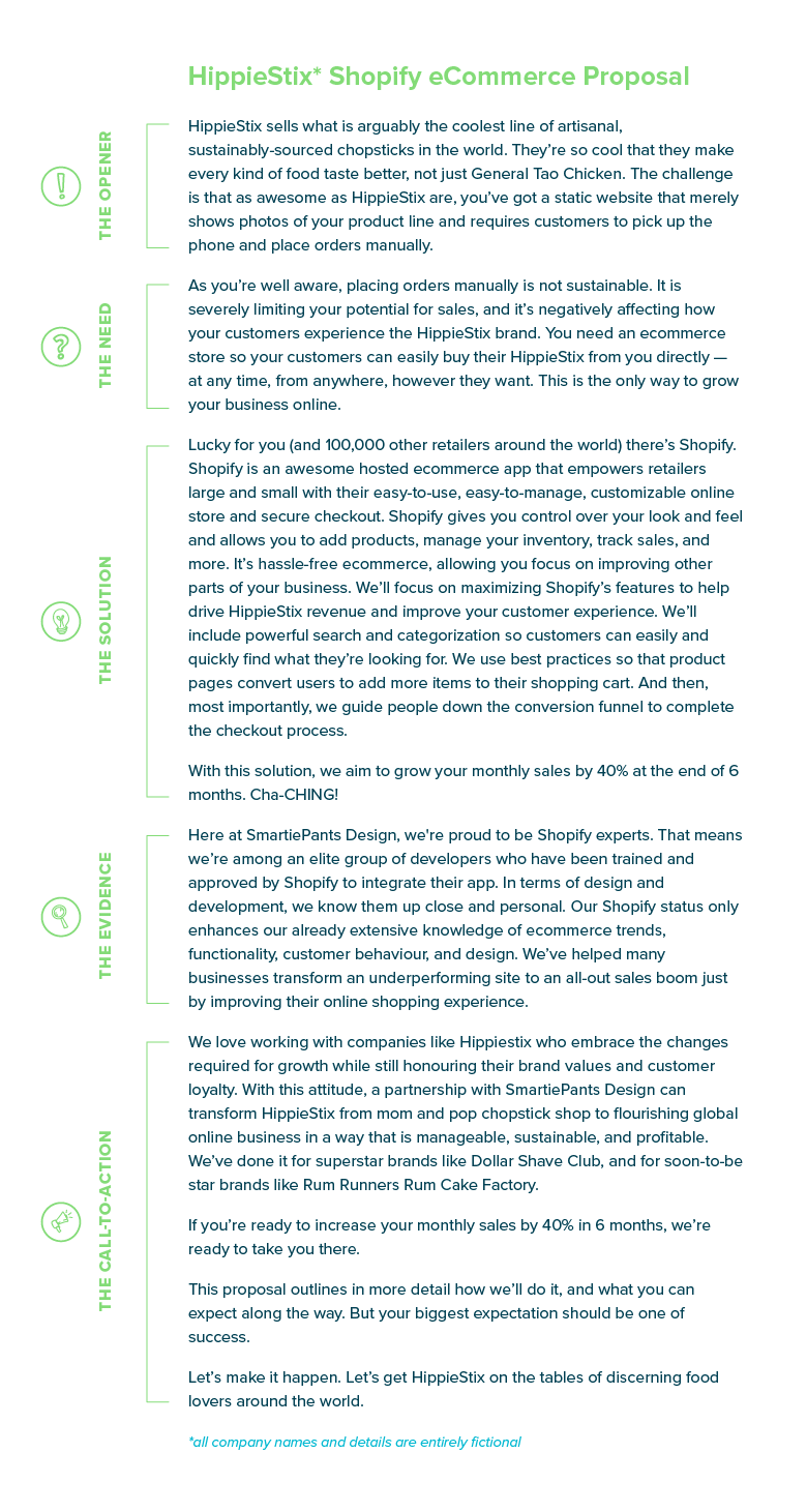Write executive summary master thesis